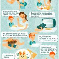 Как избежать частых ОРВИ у ребёнка?