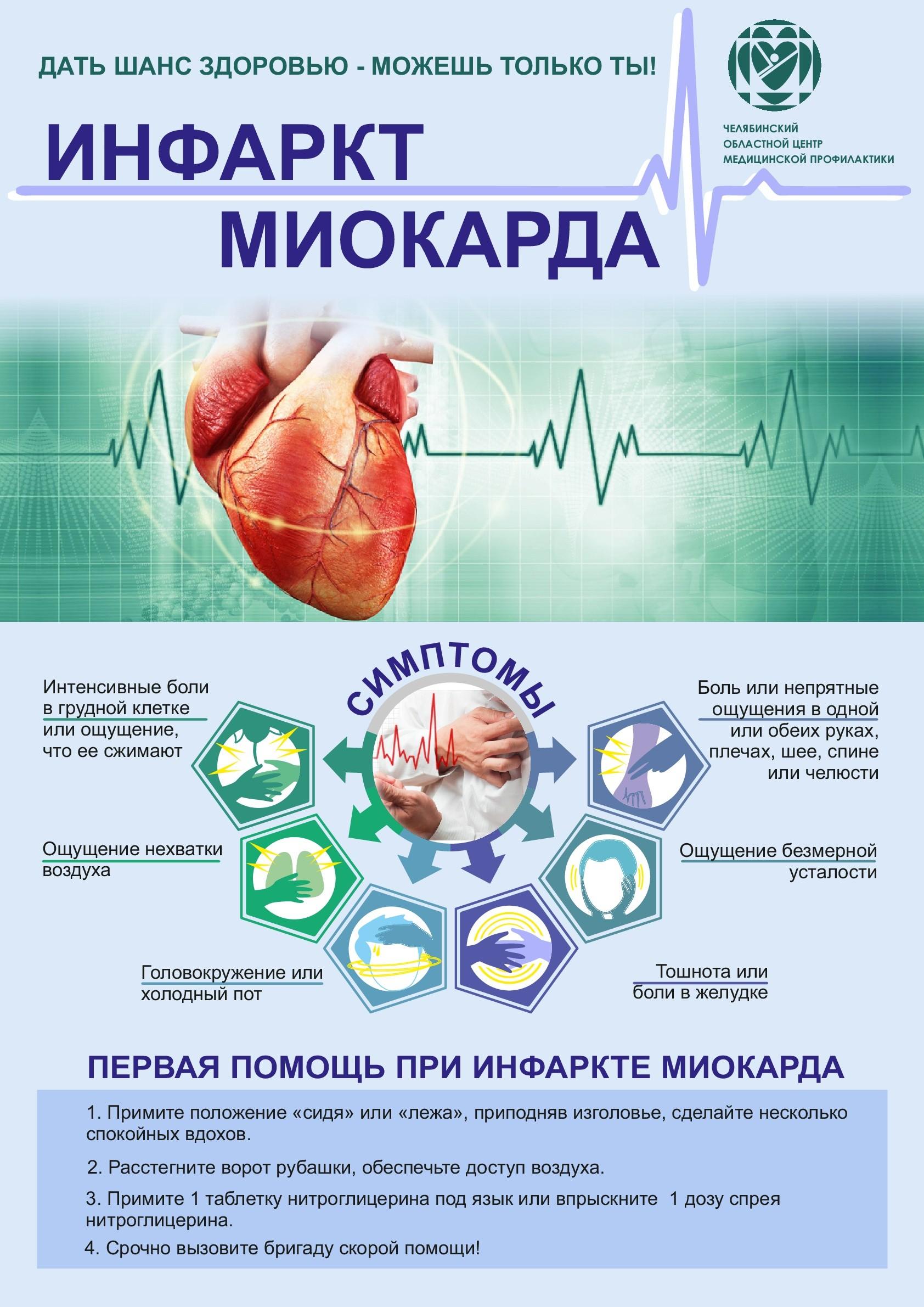 Инфаркты миокарда