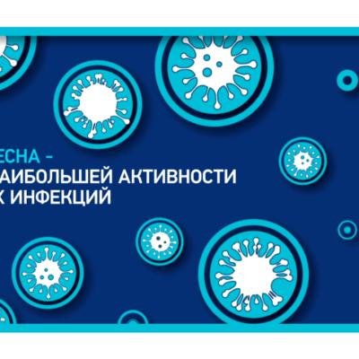 Информация по профилактики вирусных инфекций Роспотребнадзор