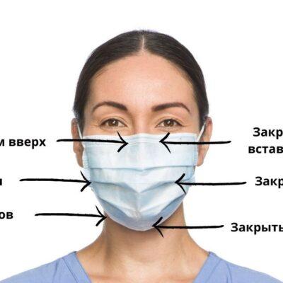 Где нужно и не нужно носить маски